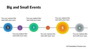 events timeline template event timeline template pchelovod tk