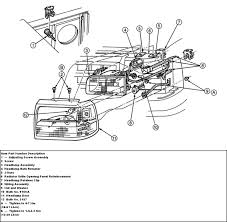 94 jeep cherokee radio wiring harness 94 discover your wiring 89 mustang gt harness diagram 94 jeep cherokee radio wiring harness further gmc sonoma