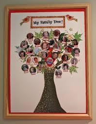 homemade family tree handmade custom portrait painting from on how paint frame ideas cool gifts for gift yourself frames box convert canvas oil al