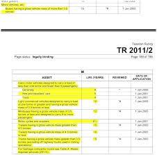 Vehicle Log Spreadsheet Tax Invoice Template From Motor Vehicle Log Book Spreadsheet