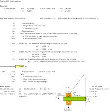 Lifting Pad Eye Design Spreader Bar Lifting Device Calculations And Design