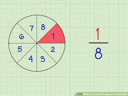 image titled convert fractions to decimals step 1