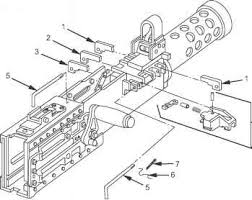 m2 machine gun diagram m2 database wiring diagram schematics m2 50 cal parts diagram retracting slide machine guns m2 heavy
