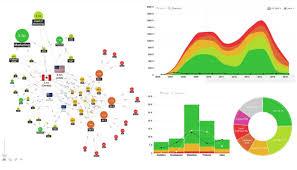 Power Bi Custom Charts Advanced Visuals For Power Bi