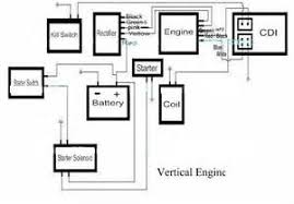lifan 200cc wiring diagram images wiring diagrams for lifan 200cc pcc motor
