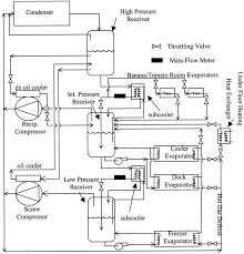 refrigeration refrigeration diagrams wiring diagrams second diagram of the industrial refrigeration system diagram of the industrial refrigeration system