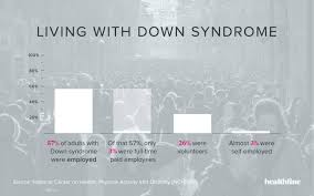Down Syndrome Facts Statistics And You