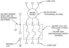 westinghouse meter wiring diagram wiring diagram and schematic how to inspect electric meters electrical capacity or size