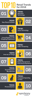 best images about retail s techniques technology influences eight of the top 10 retail trends for 2016