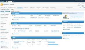 Sharepoint Knowledge Base Template 2013 Sharepoint Best Practices