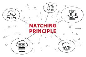 Matching Principle - Understanding How ...