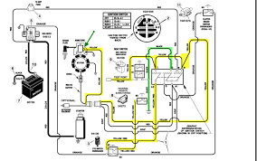 briggs stratton engine wiring diagram wikiduh com 14.5 briggs and stratton engine wiring diagram at Briggs Stratton Engine Wiring Diagram