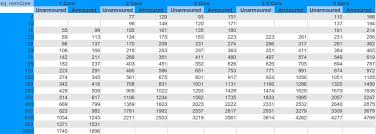 Polycab Cable Amp Rating Chart Www Bedowntowndaytona Com