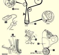 similiar 2000 volvo s60 wiring diagram keywords engine diagram 2001 volvo s40 1 9 turbo get image about wiring