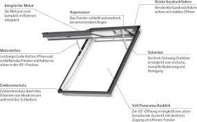 Weltpremiere Erstes Elektrisches Klapp Schwing Fenster Von Velux