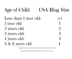 Ring Size Chart Phone Baby Ring Size Guide Chart For Babies Size 1 2 3 4 And 5 In
