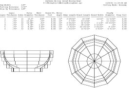Segmented Turning Chart Sample Segmented Project Plans
