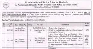 All India Institute Of Medical Sciences Recruitment Office