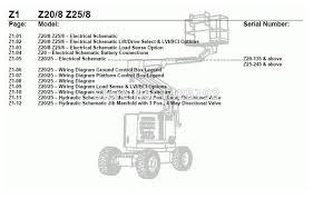 genie schematic diagram manual 2013 in software from automobiles genie schematic diagram manual 2013