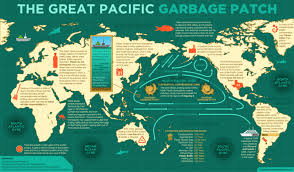 ocean by size the great pacific garbage patch visual ly