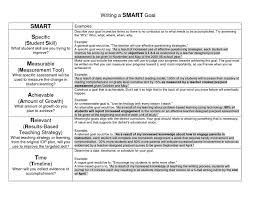 career goal examples best ue resume board infographic  goal examples writing a smart goal school goal career goal examples