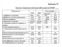 Анализ рисков бухгалтерская отчетность realtcity gel ru Основная часть дипломной работы содержит три главы которые в свою очередь делятся на параграфы кроме того дипломная работа включает введение заключение