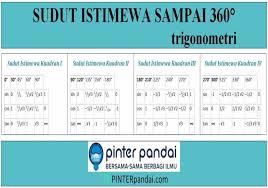 Ada beberapa rumus untuk sudut berelasi trigonometri yang biasa digunakan, diantaranya yaitu: Sudut Istimewa Sampai 360 Trigonometri Soal Dan Jawaban
