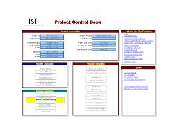 Program Management Process Templates Escalation Process