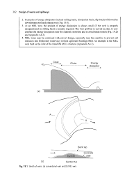 Overflow Spillway Design Example Design Of Weirs And Spillways