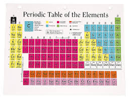 States Matter Periodic Table Impression Enjoyable Includes Some ...