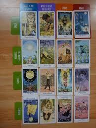 Deck of 1000 spreads | Tarot spreads, Tarot, Toot