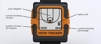 Basketball Tracker Hoop Tracker Smartwatch Für Das Basketball Training Tech De