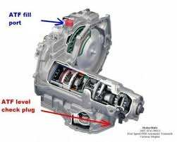 2011 chevy hhr engine diagram 2011 auto wiring diagram database checking and or changing transmission fluid chevy hhr network on 2011 chevy hhr engine diagram