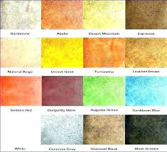 Rocksolid Stain Concrete Stain Concrete Stain Concrete Stain