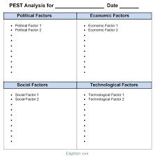 Pest Analysis Template Pest Analysis Ms Word Template