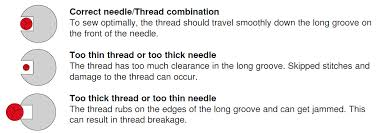 Needle Thread Chart Thread Needle Guide Chart Weallsew
