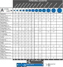 Paper Drill Size Chart