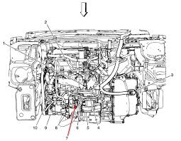 saturn sky engine diagram saturn wiring diagrams online
