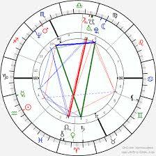 Bobby Brown Birth Chart Horoscope Date Of Birth Astro