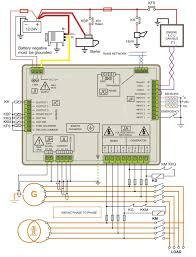 circuit breaker panel wiring diagram to generator wiring diagram 3 3 Phase Breaker Panel Wiring circuit breaker panel wiring diagram to generator wiring diagram 3 phase bek3 automatic mains failure diagramjpg diagram jpg 3 phase circuit breaker panel wiring