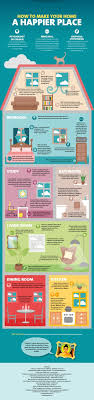 How to make your home a happier place infographic. Positive energy home.