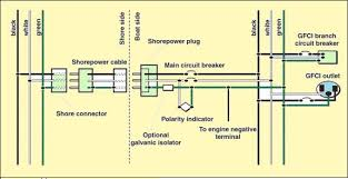 gfci internal wiring diagram electrical system catalao cml