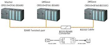 cp340 cp341 multi station polling based on ascii driver protocol siemens pc ppi cable 6es7901 3cb30 0xa0 is used in this example to convert rs232c interface of no 2 slave to rs485 interface to connect it to the