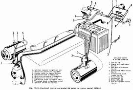 ford 9n tractor victorysportstraining ford 9n 12v wiring diagram at Ford 2n Wiring Diagram