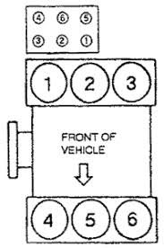 2002 ford windstar firing order diagram 2002 image 2001 ford windstar 3 8 firing order diagram vehiclepad on 2002 ford windstar firing order diagram