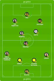 Coritiba x FC Cascavel: veja escalações e desfalques da rodada 8 do  Campeonato Paranaense | campeonato paranaense