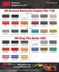 3m Scotchcal Striping Tape Color Chart Www