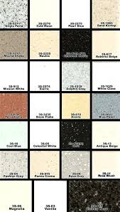 solid surface countertops vs quartz solid surface compare quartz and solid surface countertops