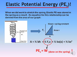 elastic potential energy pes