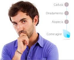 Perch Cadono I Capelli Hairclinic